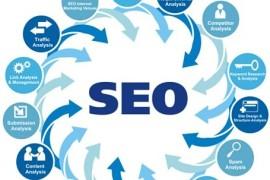 网站快速排名终极SEO优化策略及方案