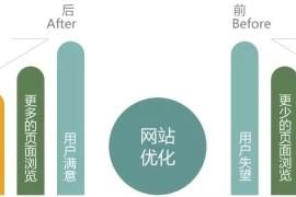 """深圳seo优化:为什么要关注""""网站抓取频率""""?"""