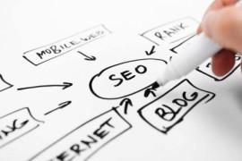 网站优化在哪些情况下不宜转载内容?