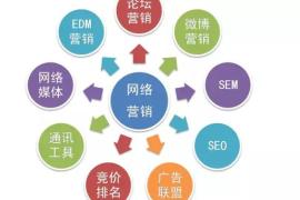 把网站交给SEO外包公司优化有什么优势