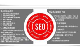 为什么中小企业做seo做好网络营销