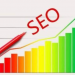 内部优化创意提高搜索引擎排名要素