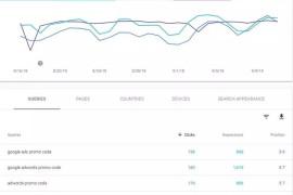 2019年SEO算法、搜索结果页面将会发生哪些变化?