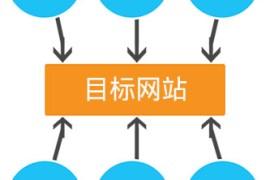 详解PBN网站建设外链的秘密