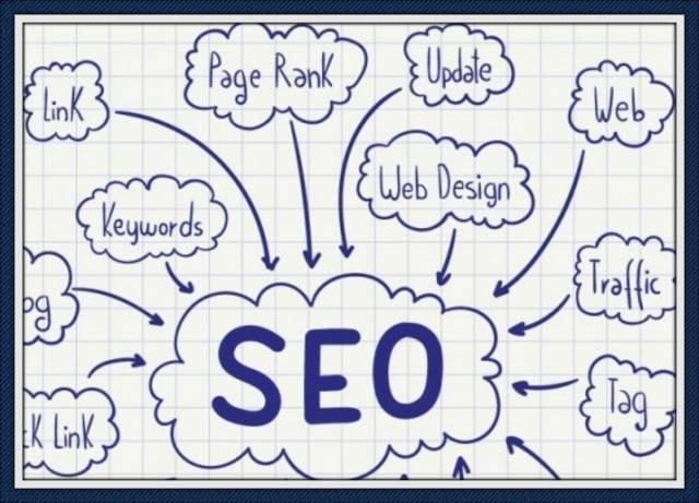 网站大小有差异:谈大型网站的站内优化 SEO优化 第2张