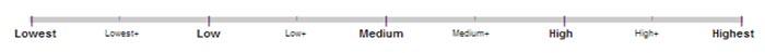 Google质量评分指南简介 思考 网站推广 Google 好文分享 第1张