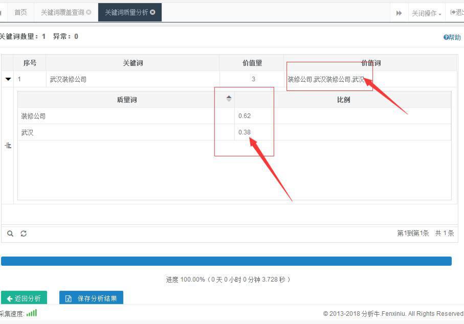 百度排名规则:新网站一样也能干过老网站 SEO优化 网站推广 SEO 经验心得 第3张