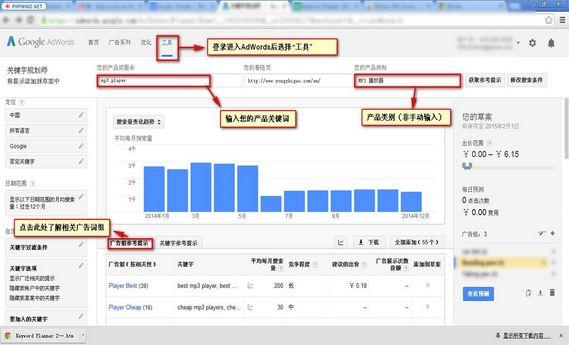 谷歌SEO站内优化-关键词的布局与策划 SEO技术 第1张
