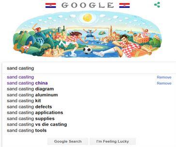 谷歌SEO站内优化-关键词的布局与策划 SEO技术 第2张
