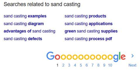 谷歌SEO站内优化-关键词的布局与策划 SEO技术 第3张