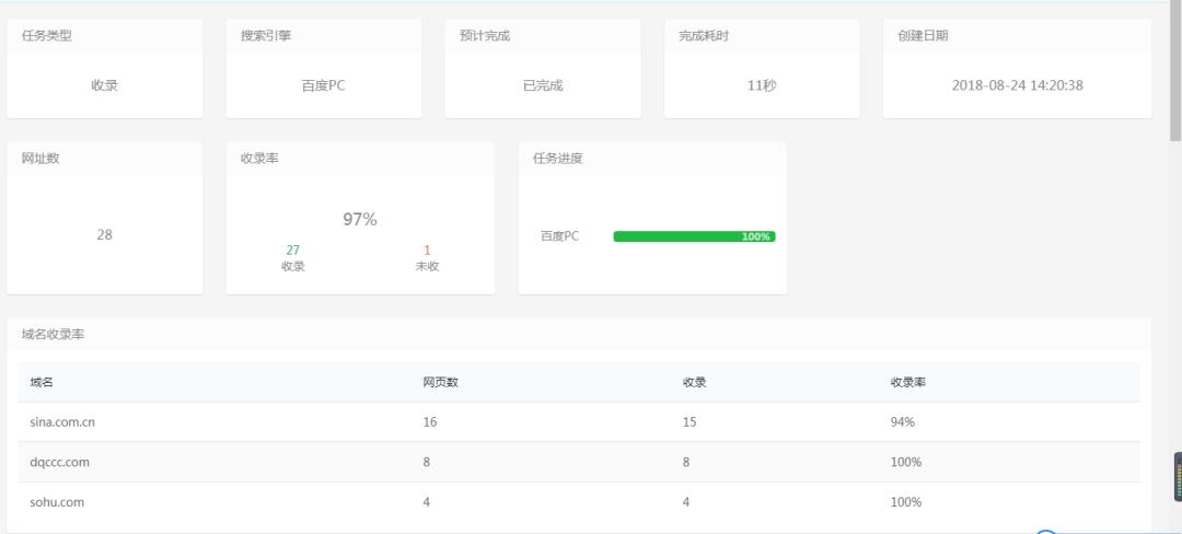 神器丨SEO之免费外链收录查询网站测评 SEO教程 第12张