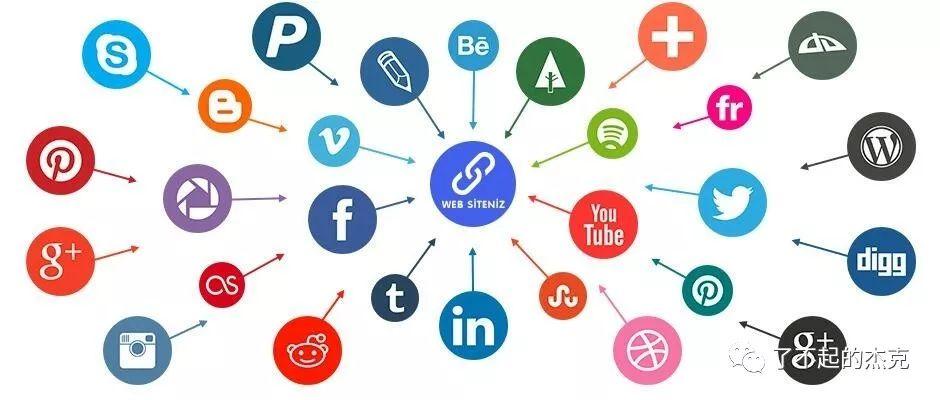 完美外链的五个关键元素,助你快速提高网站排名 SEO技术 第1张
