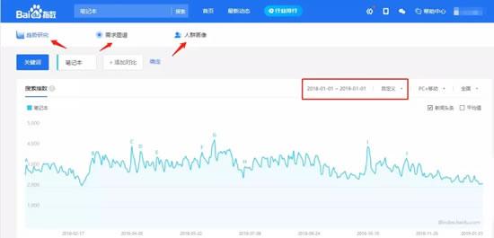 百度SEO精准流量的获取玩法 搜索引擎 百度 SEO优化 经验心得 第9张