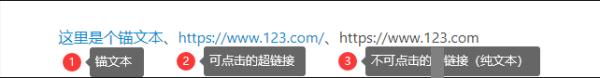深圳网站优化:什么是外链?外链对SEO优化有什么作用? SEO优化 第1张